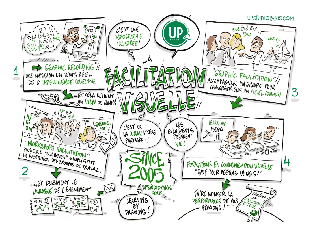 facilitation-visuelle-004-green